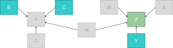KW - Kscope14 - Complex Business Problem 1