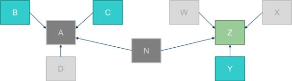 KW - Kscope14 - Complex Business Problem 2