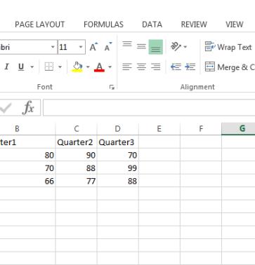 Clustered Column Chart - WinForms Chart Control - Perficient