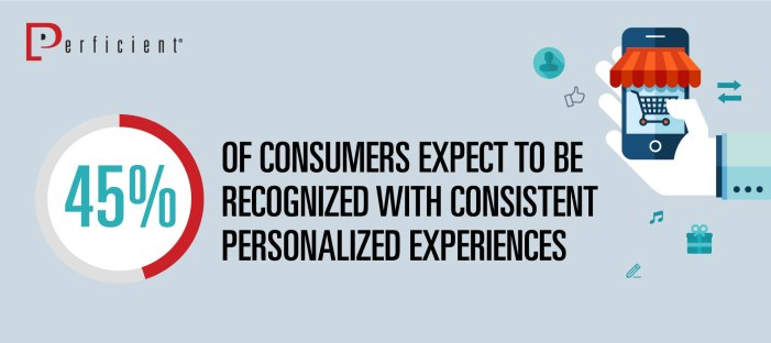 consumer-social-infographics