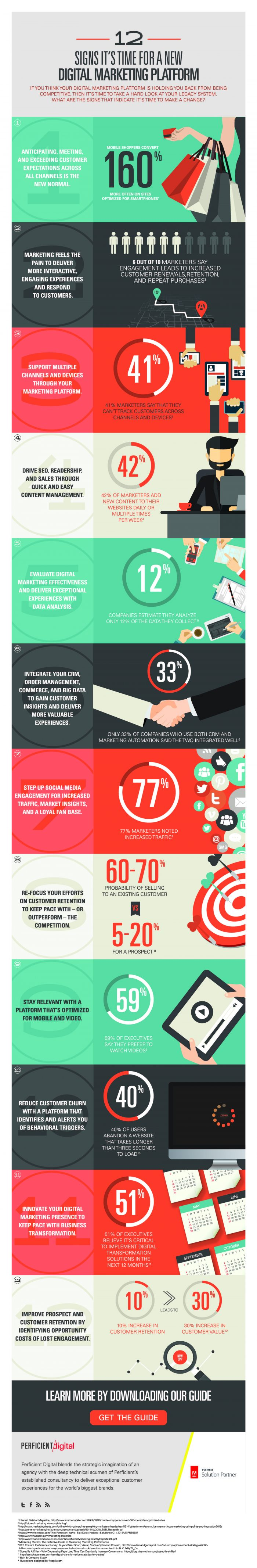adobe_12-signs_infographic