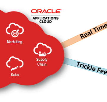 Oracle BICS and Cloud (Fusion) Apps Integration Overview