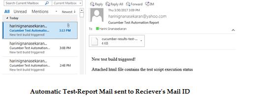 Robotically Send Test Reports via Mail Using Maven Postman Plugin