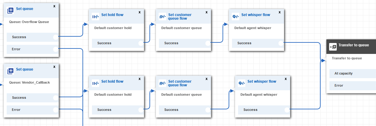 4 Ways to Improve Your Amazon Connect Contact Flows