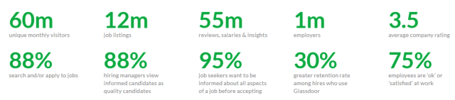 Glassdoor Stats