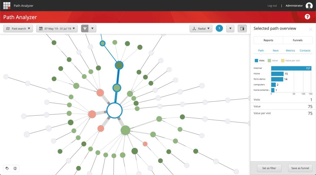 Sitecore Path Analyzer