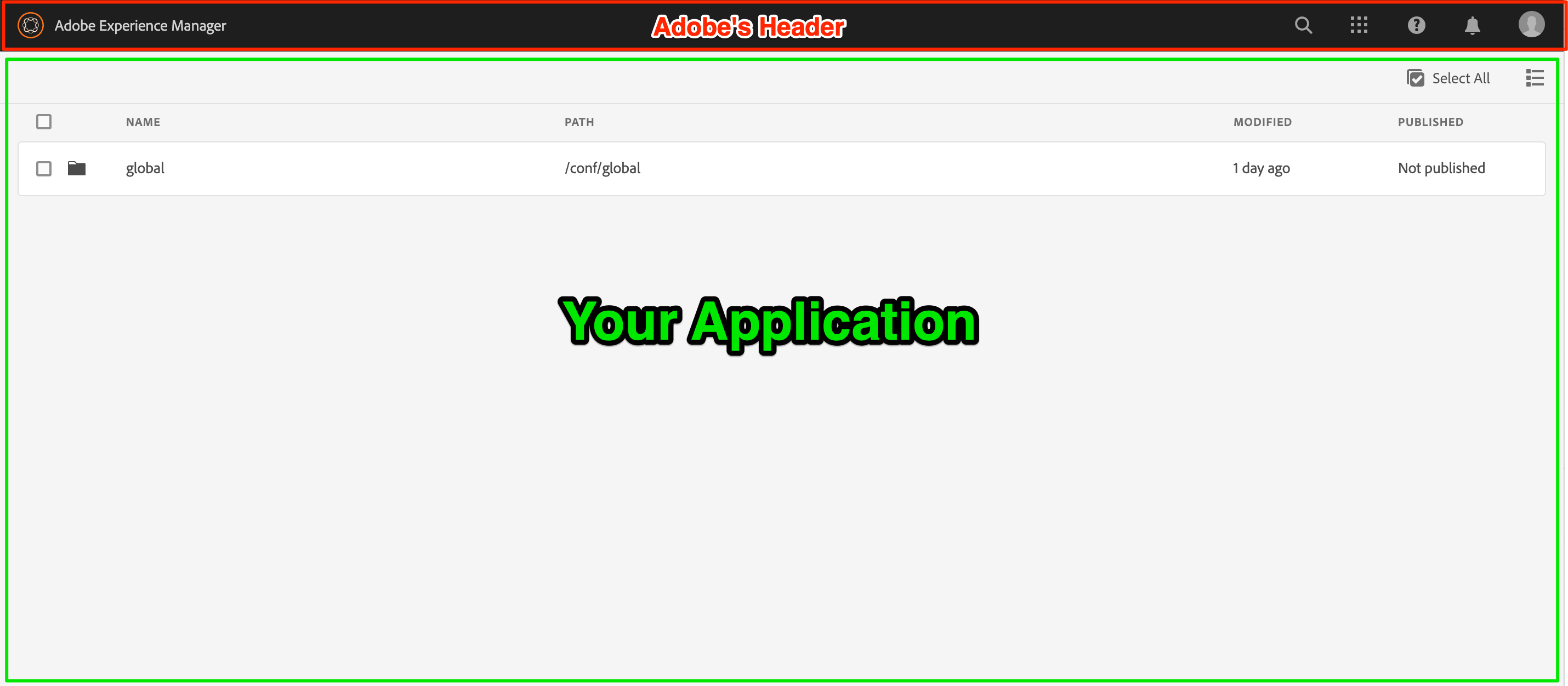 Default Aem Admin Console Shell