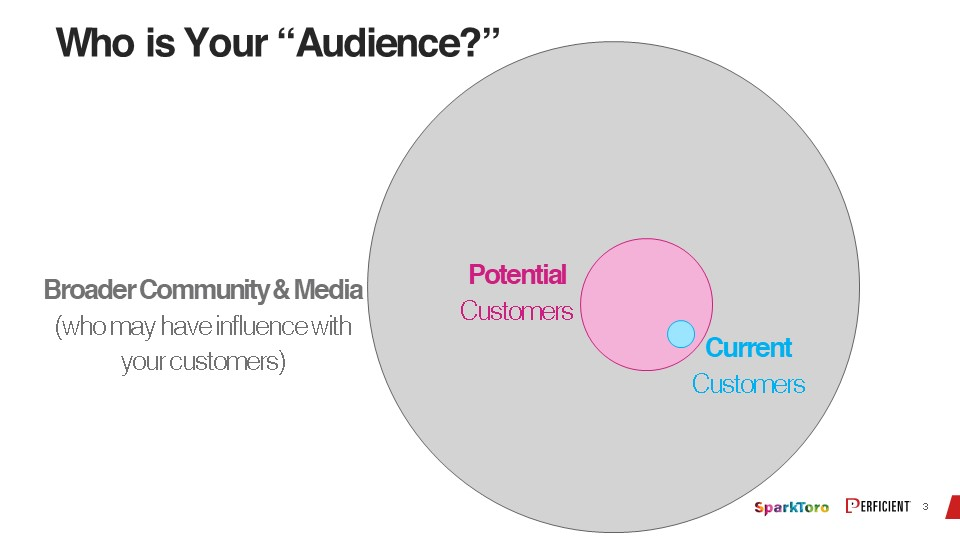 Know your audience and how influence them.
