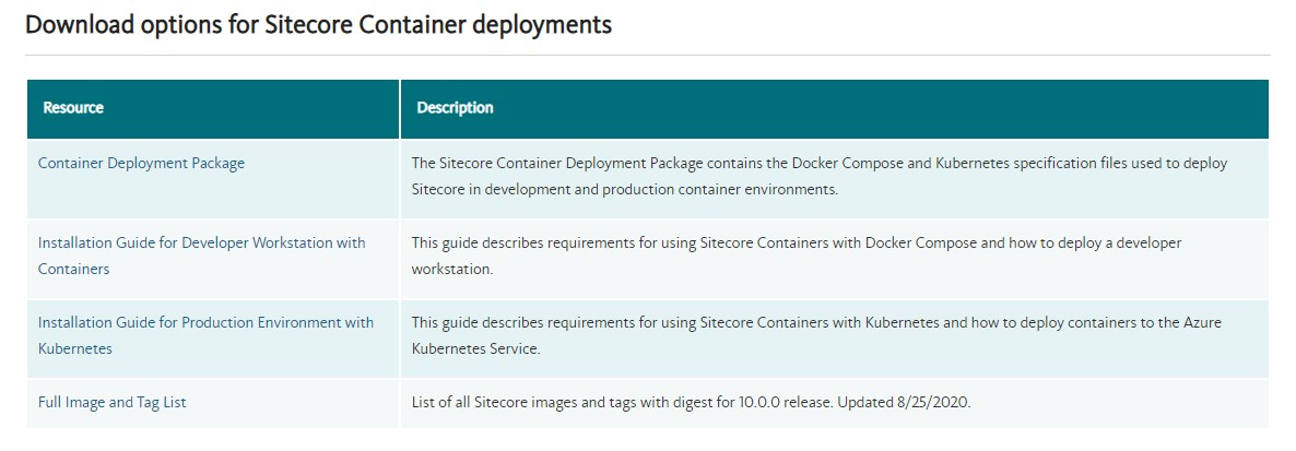Screenshot of links to the Sitecore Container deployment downloads