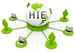 Market Driven Patient Portal: Health Information Exchange Across Diverse Care Settings