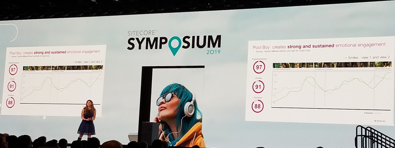 Sitecore Symposium Day 2 Keynote