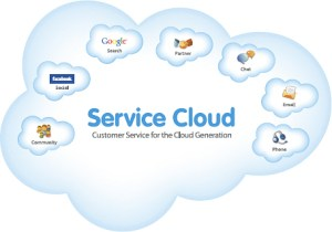 Top 5 Service Cloud Enhancements