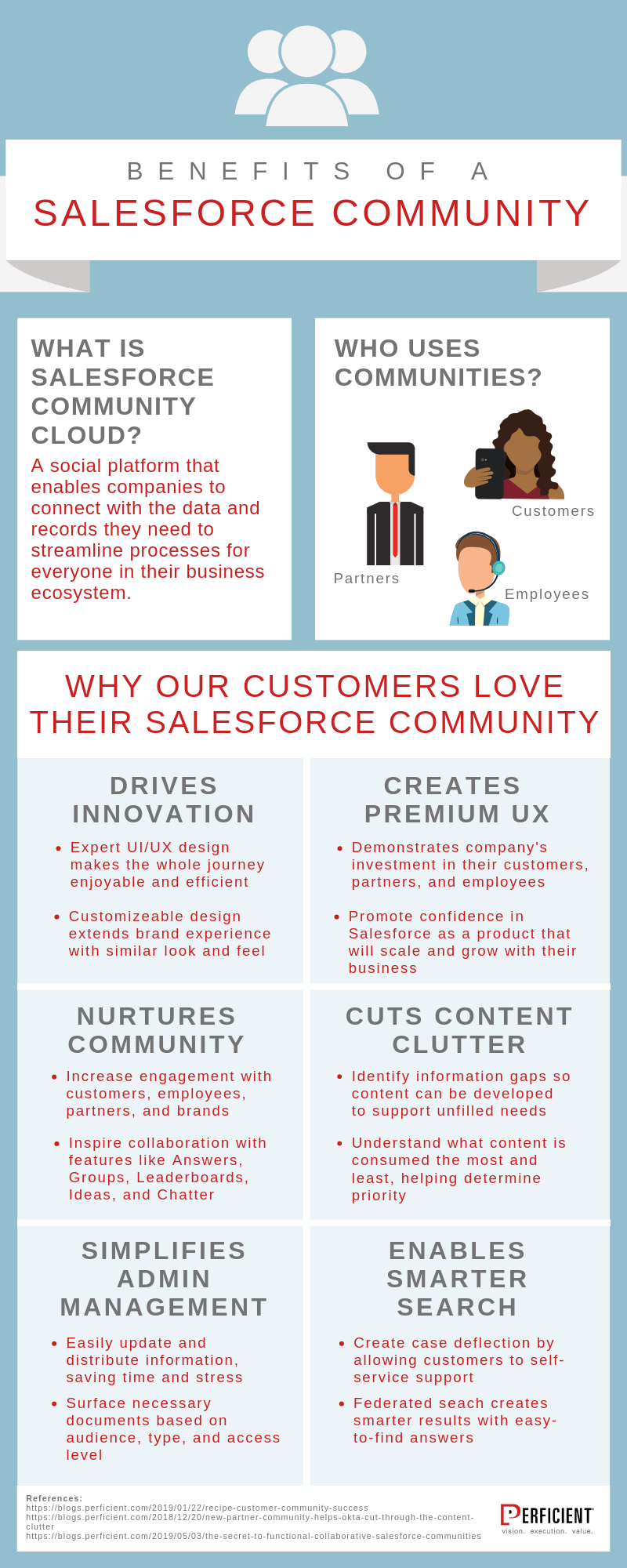 benefits of a salesforce community by perficient