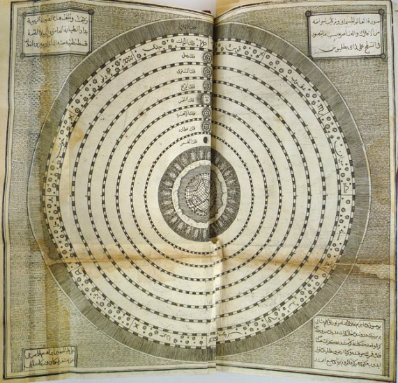 Geocentric model of the universe. Fold-out chart [95]