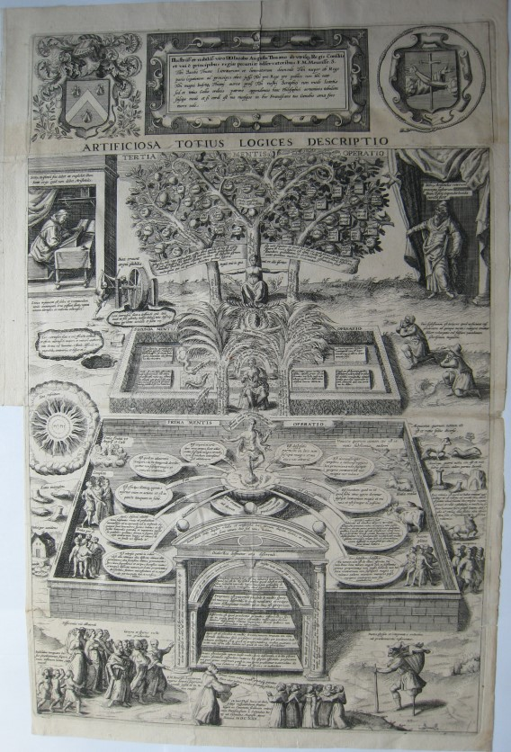 Artificiosa totius logices descriptio. Author/Artist: Meurisse, Martin, 1584-1644. Published/Created: Paris? : s.n., 1614?  General: 1 sheet ([1] p.) : ill. (etching) ; 60 x 40 cm. (plate mark 56 x 37 cm.)  Notes: Dedication signed: F. M. Meurisse.  At foot of sheet: De hac Thesi horis et dieb[us] solitis respondebunt fratres logici in Conventu fratrum minorum Parisiensium a Calendas Iunij ad Calendas Augusti Anno Domini MDCXIIII.  Two sheets pasted together, with the coat of arms of J.A. de Thou and the Franciscans, dedication to Thou and title on the upper half, and elaborate emblematic illustration below.