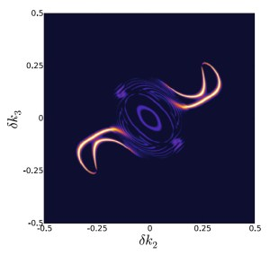 Fermi arcs on the surface of uncoventional materials