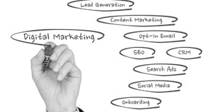 Hand holding a pen and marking a board with digital marketing areas