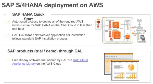 amazon web services and sap - 1130×622