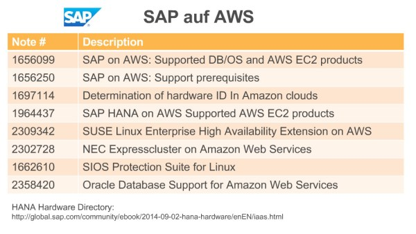 amazon web services and sap - 1082×611