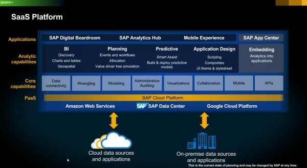 amazon web services and sap - HD1516×852