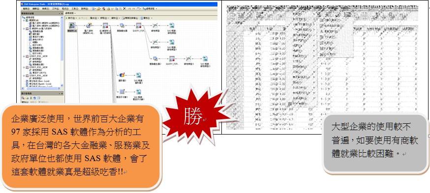 SAS EG 20 勝 - SAS Taiwan