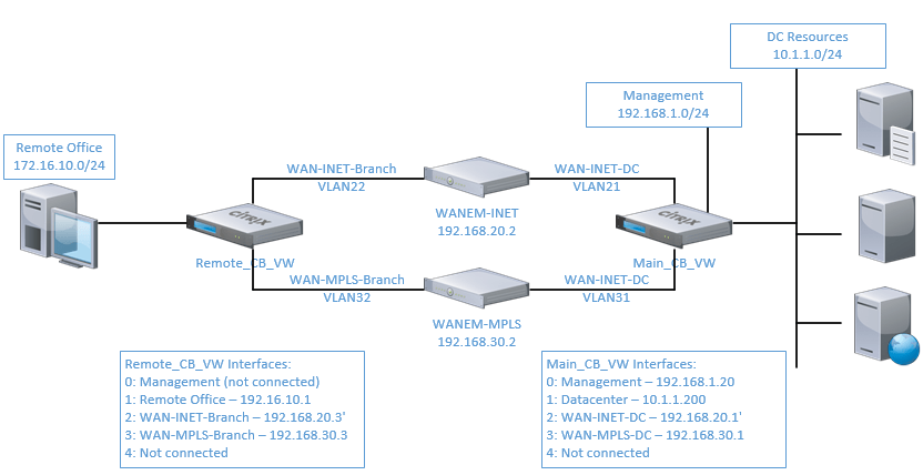 Image Result For Network Jitter