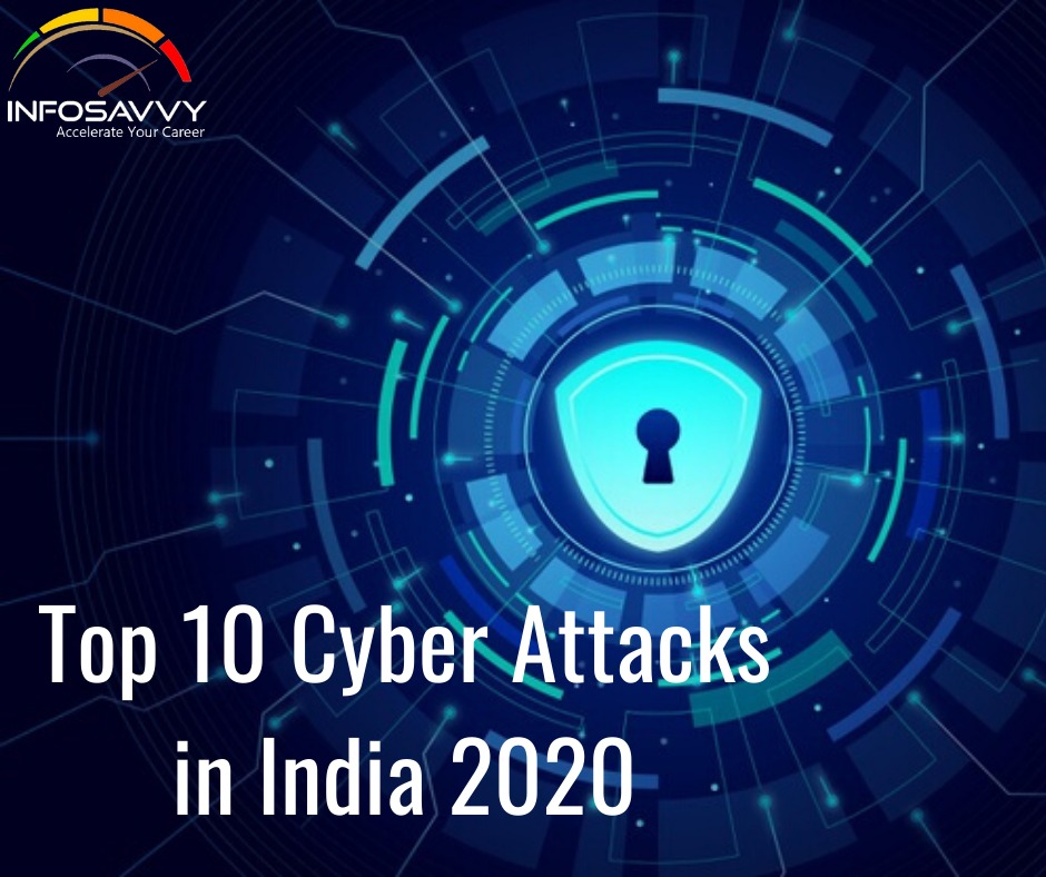 top 10 cyber attacks