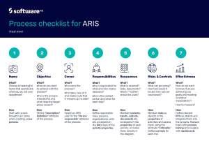 Checkliste: Prozesse gestalten