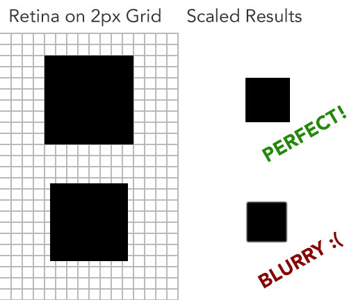 Demonstration of The Pixel Grid