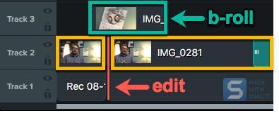 B-Roll: The Secret Sauce of Any Great Video