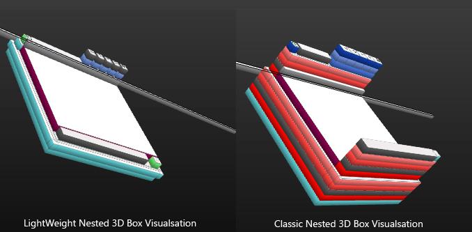 https://i1.wp.com/blogs.telerik.com/images/default-source/marinbratanov/radwindow-3dbox-lightweight-vs-classic-rendering.png