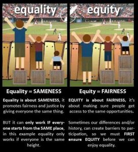 Taken from: http://www.pugetsoundoff.org/blog/equality-versus-equity