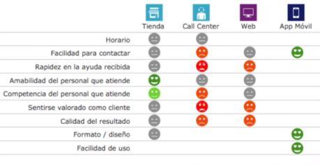 Gestión de clientes - Logística UCJC
