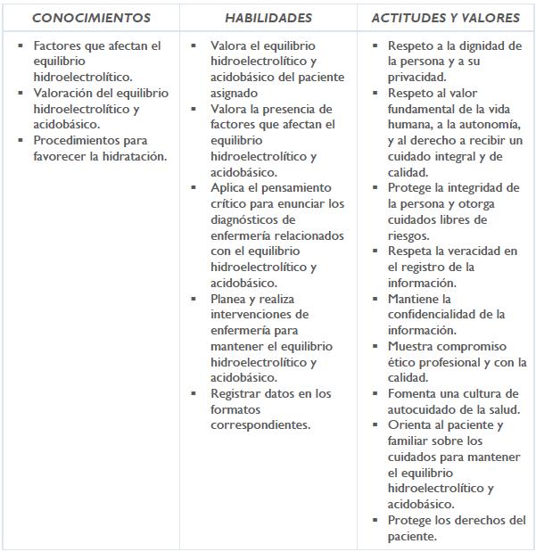 equilibrio de líquidos y electrolitos fisiopatología de la diabetes
