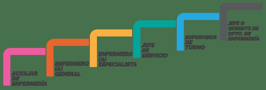 Un Servicio Al Jefe Pdf Gratis Completo + My PDF ...