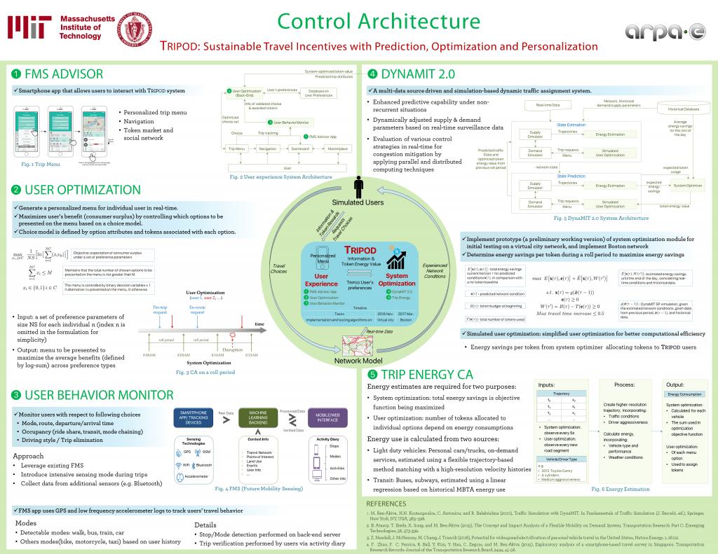 ControlArchitecture_MEMOT_Poster_v2
