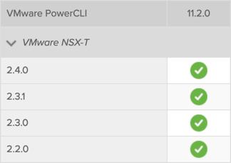 PowerCLI Compatibility Matrix with NSX-T