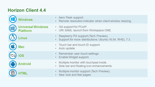 Horizon Client 4.4 New Features