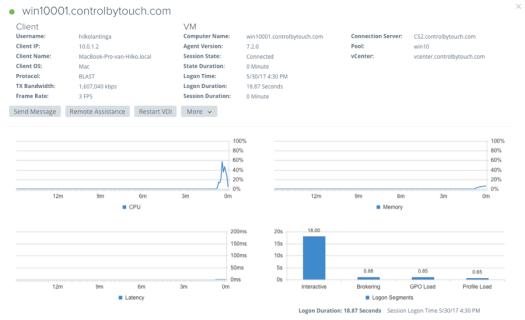 Horizon Help Desk Tool metrics