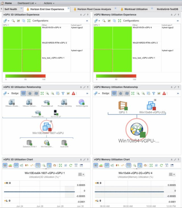 vRealize_Operations_for_Horizon_User_Experience_Dashboard_weather_map