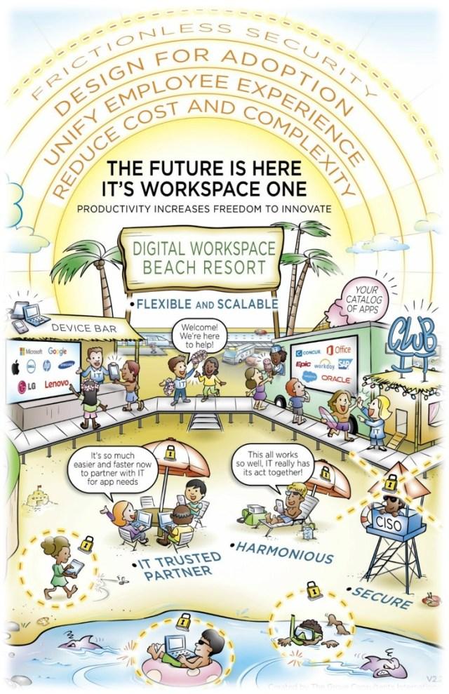 Digital_Workspace_Beach_Resort_Story_Map