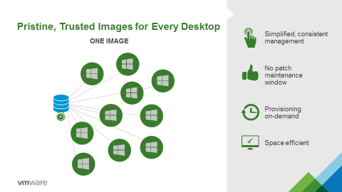 virtual_desktops_trusted_images