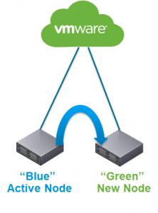 Horizon Cloud on Microsoft Azure Blue Green Upgrade