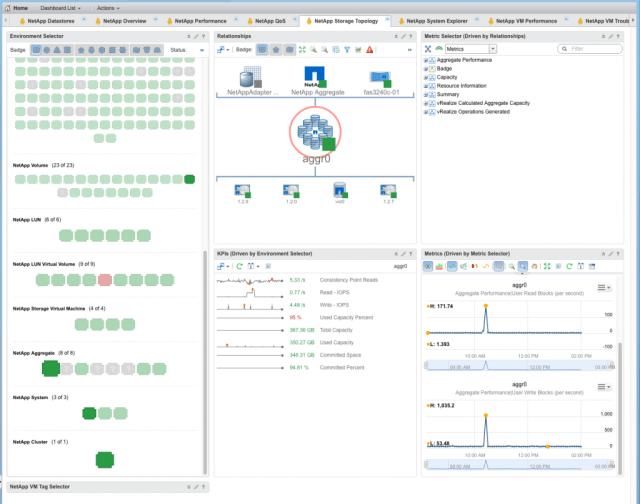 netapp management pack storage topology dashboard