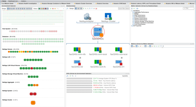 NetApp Storage Topology Dashboard from Blue Medora