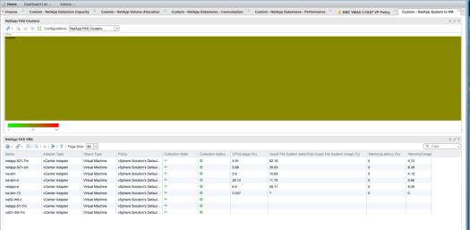Example custom dashboard for NetApp in vROps