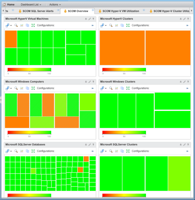 Overview Dashboard for Microsoft SCOM Management Pack from Blue Medora