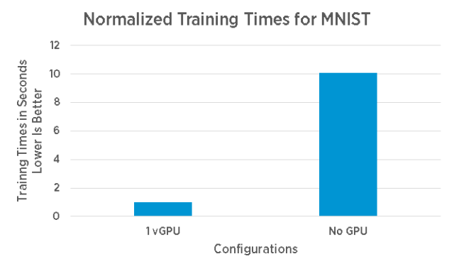01-training-time-mnist