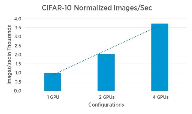 03-cifar10-images-per-sec