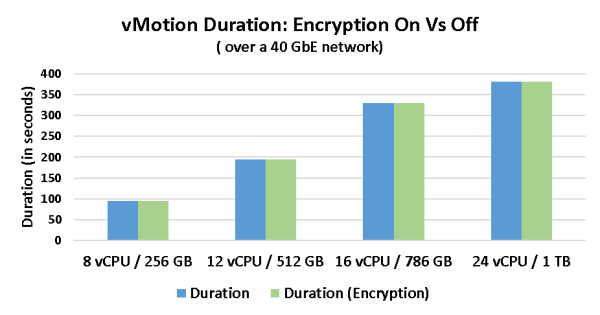 enc-vmotion-blog-fig2
